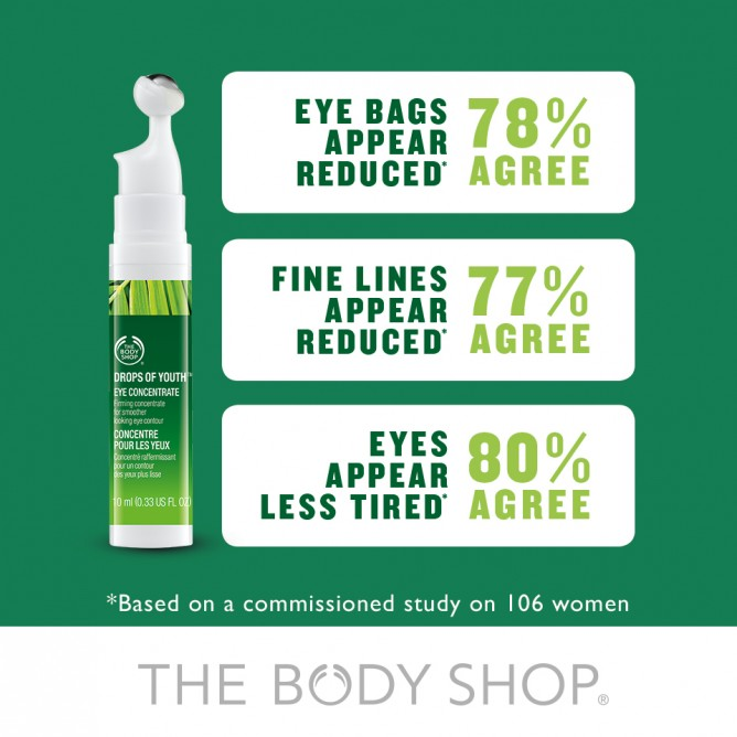 The Body Shop Drops Of Youth Eye Concentrate 2
